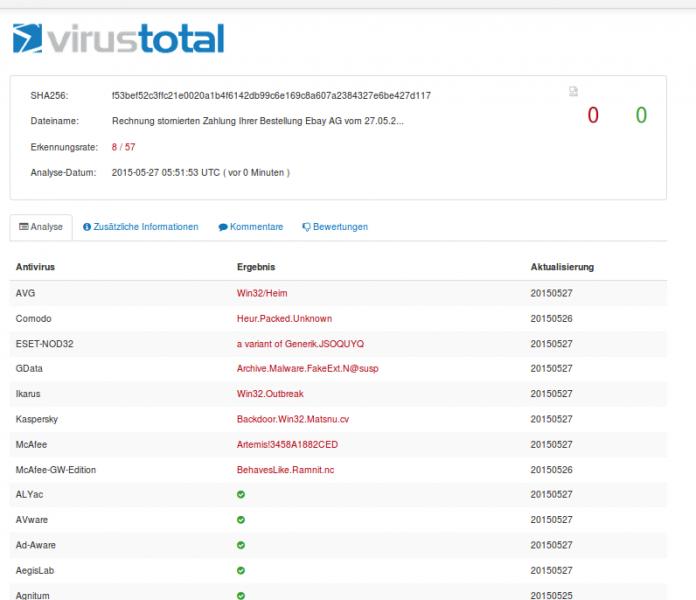 Virus_total_2015_05_27